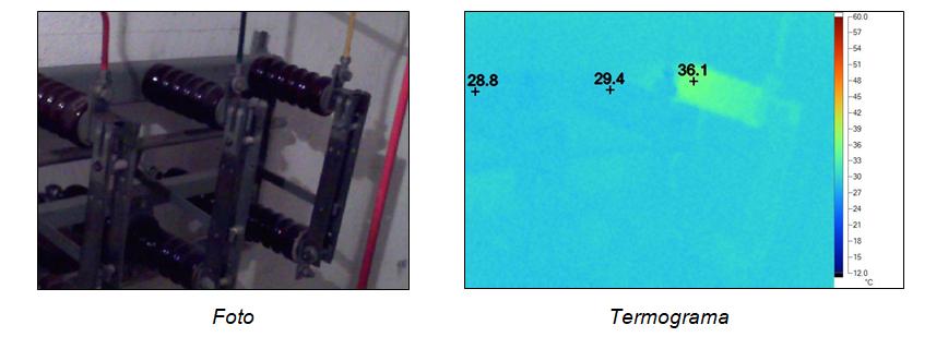 Detecção-Ponto-de-Aquecimento-Chave-Seccionadora-Fuga-de-Corrente
