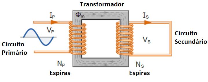 Transformador-monofásico-esquema-simplificado